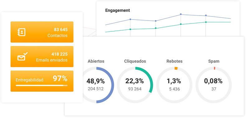 email_marketing_contenido